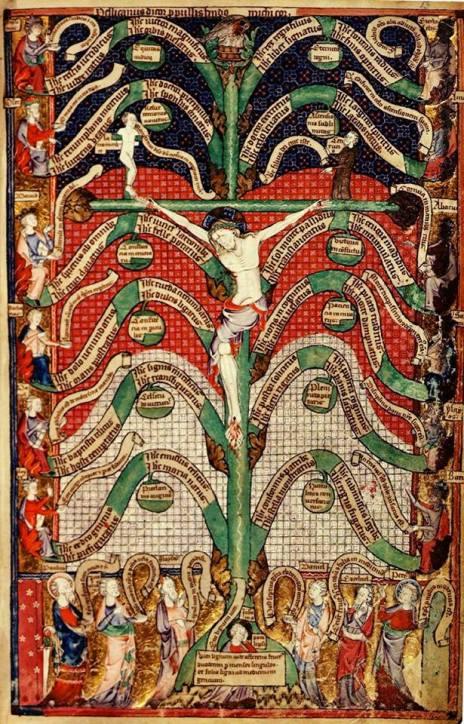 7. Jaki to rodzaj krzyża?